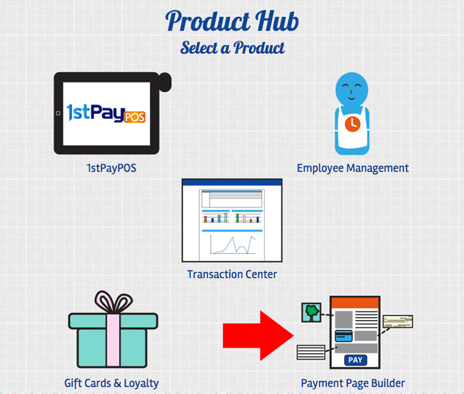 ppb-product-hub